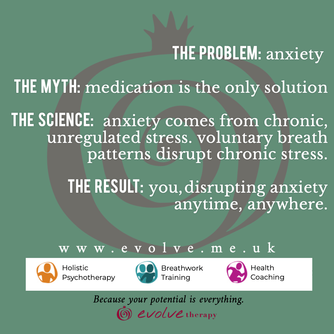 Online Breathwork Training Courses for Anxiety